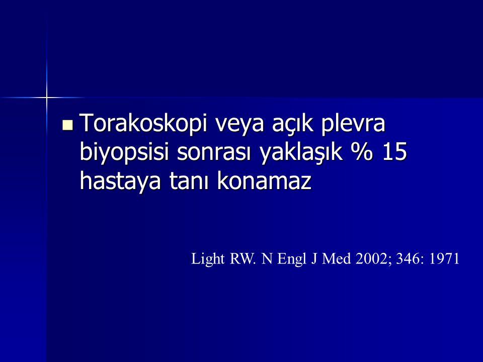Torakoskopi veya açık plevra biyopsisi sonrası yaklaşık % 15 hastaya tanı konamaz Torakoskopi veya açık plevra biyopsisi sonrası yaklaşık % 15 hastaya