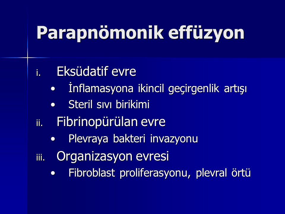 Parapnömonik effüzyon i. Eksüdatif evre İnflamasyona ikincil geçirgenlik artışıİnflamasyona ikincil geçirgenlik artışı Steril sıvı birikimiSteril sıvı