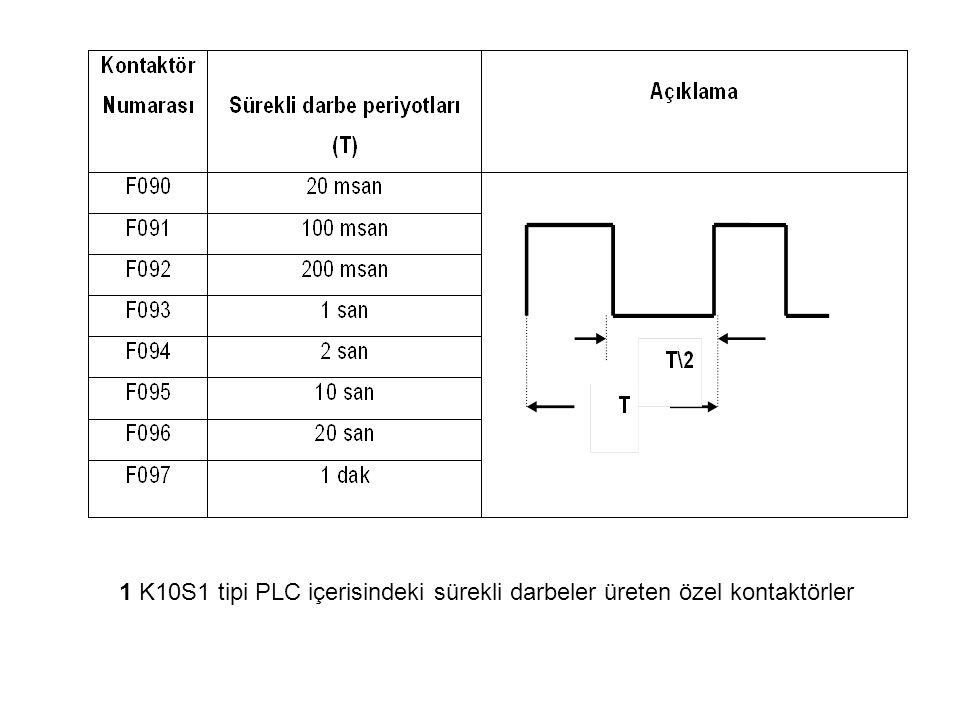 1 K10S1 tipi PLC içerisindeki sürekli darbeler üreten özel kontaktörler
