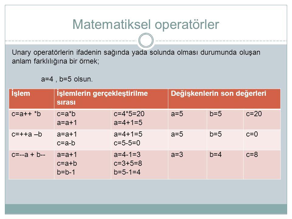 Matematiksel operatörler Unary operatörlerin ifadenin sağında yada solunda olması durumunda oluşan anlam farklılığına bir örnek; a=4, b=5 olsun. İşlem