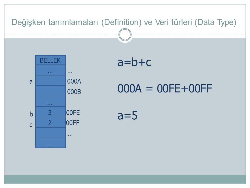 Değişken tanımlamaları (Definition) ve Veri türleri (Data Type) BELLEK... 000B... 3232............ a000A 00FE 00FF...... bcbc a=b+ca=b+c 000A = 00FE+0