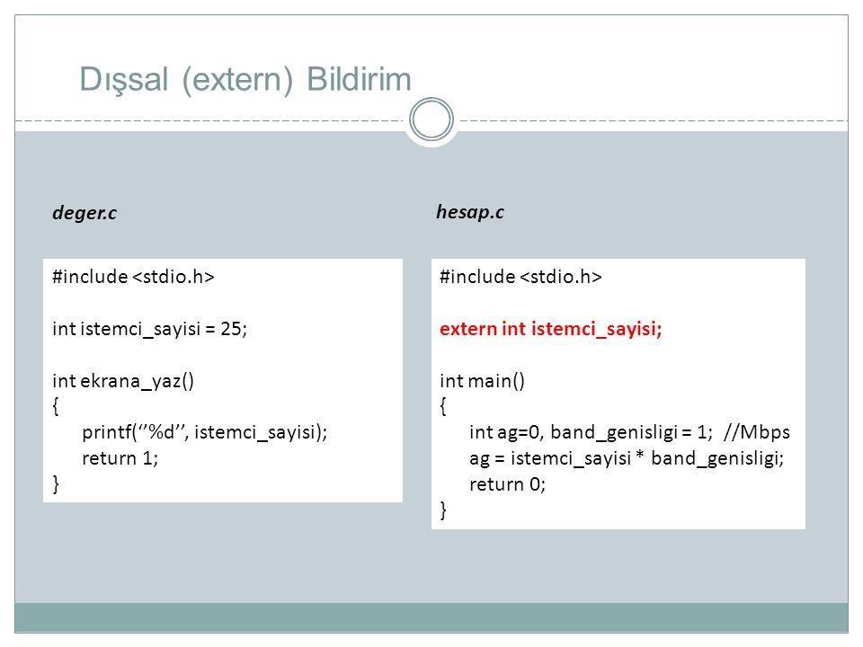 Dışsal (extern) Bildirim #include int istemci_sayisi = 25; int ekrana_yaz() { printf(''%d'', istemci_sayisi); return 1; } #include extern int istemci_