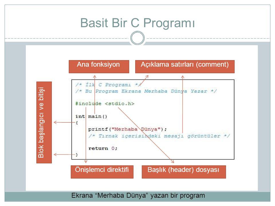 """Basit Bir C Programı Ana fonksiyonAçıklama satırları (comment) Bl o k b a şl a n gı cı ve b itişi Önişlemci direktifiBaşlık (header) dosyası Ekrana """"M"""
