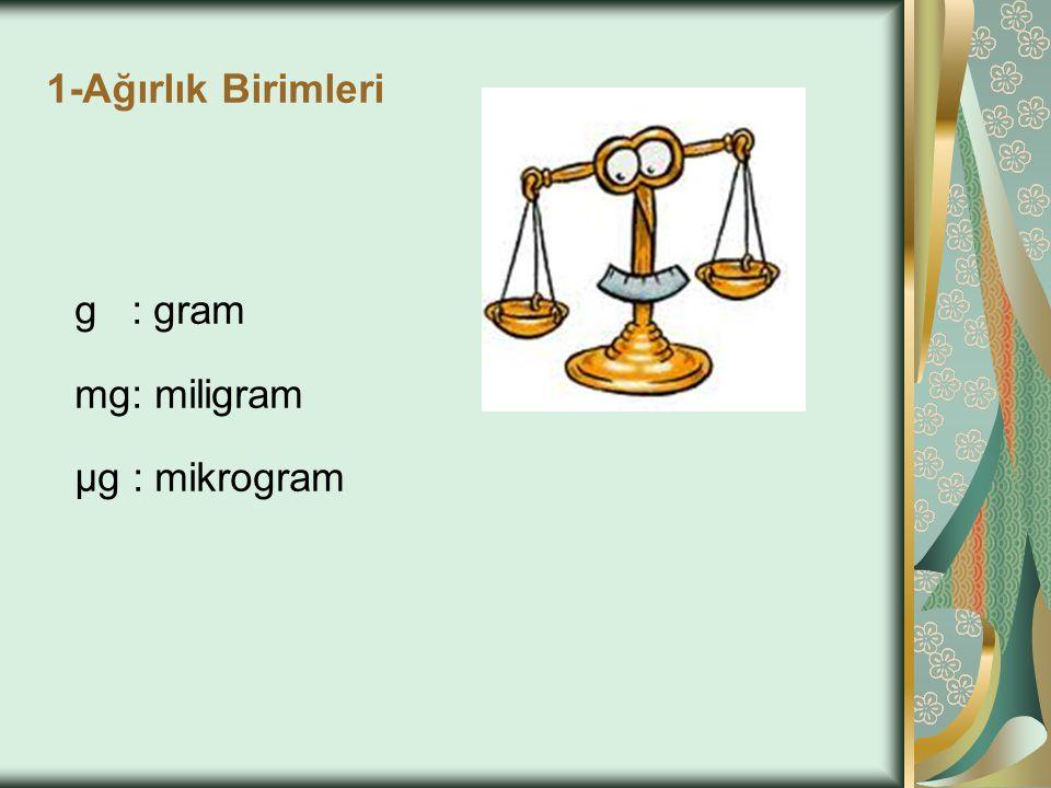 2- Hacim Birimleri cm³: santimetreküp ml-cc: mililitre