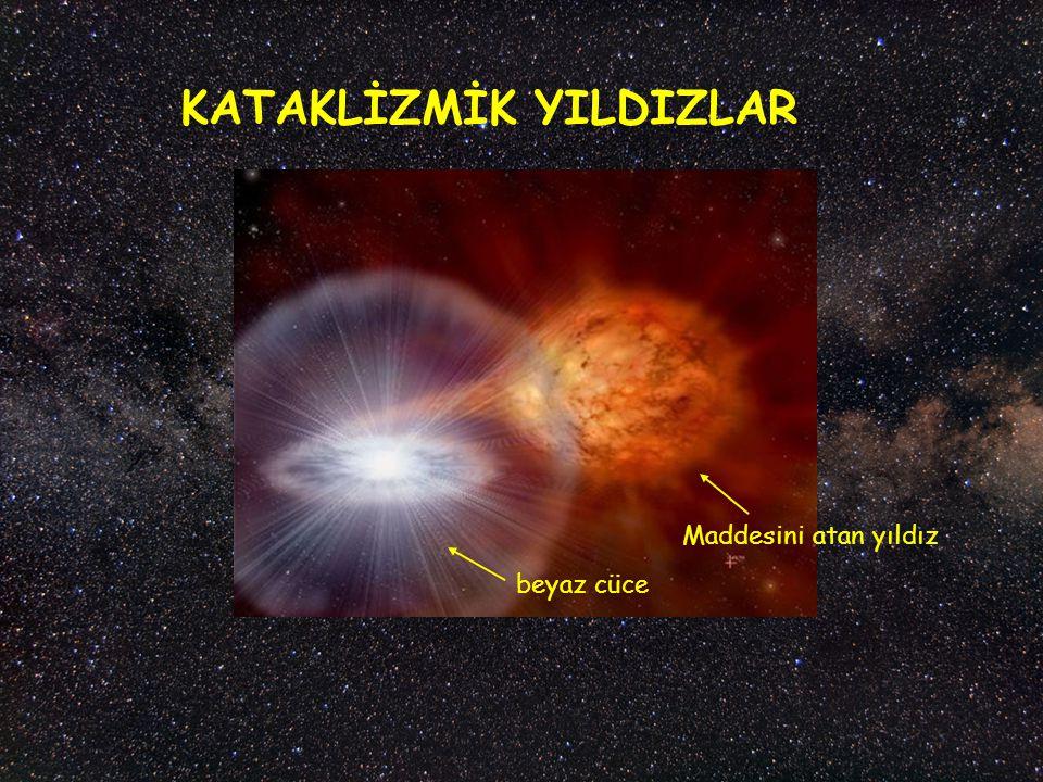 Maddesini atan yıldız beyaz cüce KATAKLİZMİK YILDIZLAR