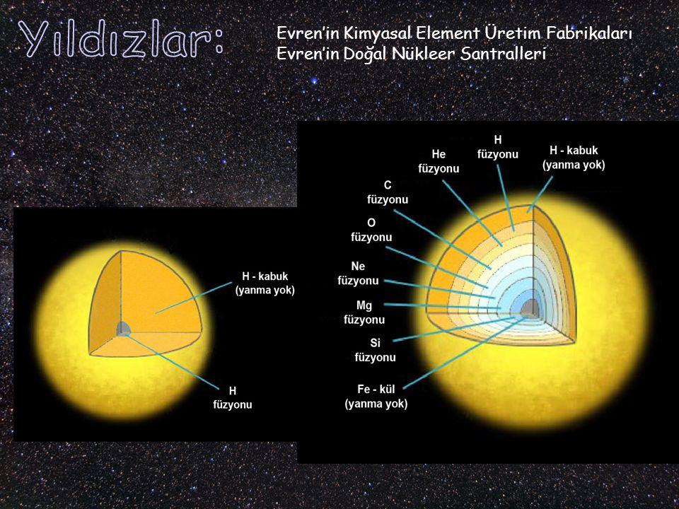 Evren'in Kimyasal Element Üretim Fabrikaları Evren'in Doğal Nükleer Santralleri