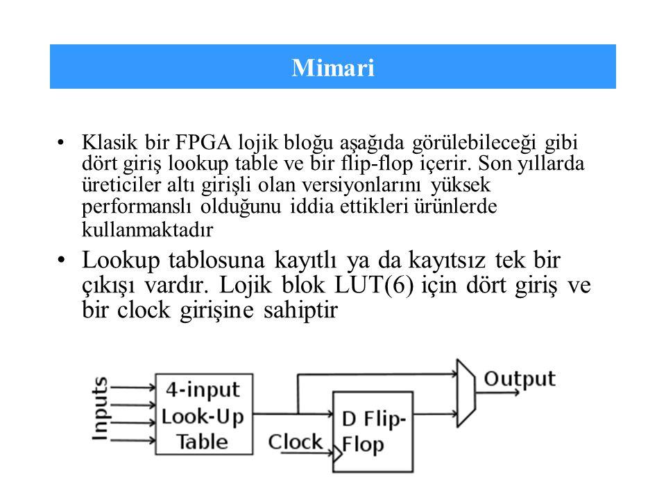 Mimari Klasik bir FPGA lojik bloğu aşağıda görülebileceği gibi dört giriş lookup table ve bir flip-flop içerir. Son yıllarda üreticiler altı girişli o