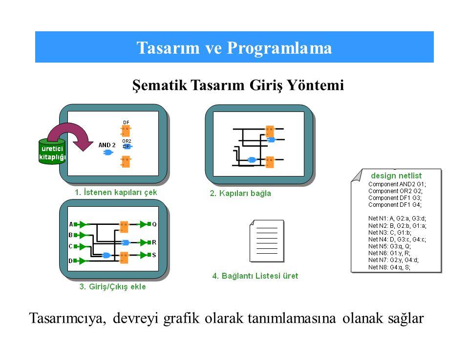 Tasarım ve Programlama Tasarımcıya, devreyi grafik olarak tanımlamasına olanak sağlar Şematik Tasarım Giriş Yöntemi