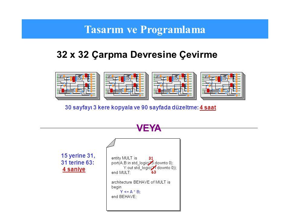 Tasarım ve Programlama 30 sayfayı 3 kere kopyala ve 90 sayfada düzeltme: 4 saat 15 yerine 31, 31 terine 63: 4 saniye VEYA entity MULT is port(A,B:in s