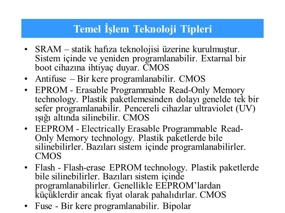Temel İşlem Teknoloji Tipleri SRAM – statik hafıza teknolojisi üzerine kurulmuştur. Sistem içinde ve yeniden programlanabilir. Extarnal bir boot cihaz