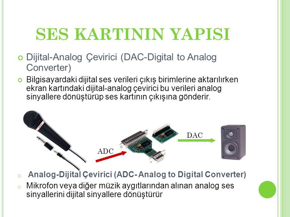SES KARTININ YAPISI Dijital-Analog Çevirici (DAC-Digital to Analog Converter) Bilgisayardaki dijital ses verileri çıkış birimlerine aktarılırken ekran kartındaki dijital-analog çevirici bu verileri analog sinyallere dönüştürüp ses kartının çıkışına gönderir.
