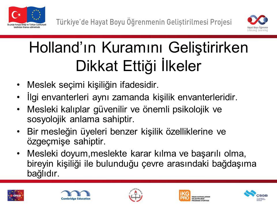 Holland'ın Kuramını Geliştirirken Dikkat Ettiği İlkeler Meslek seçimi kişiliğin ifadesidir.