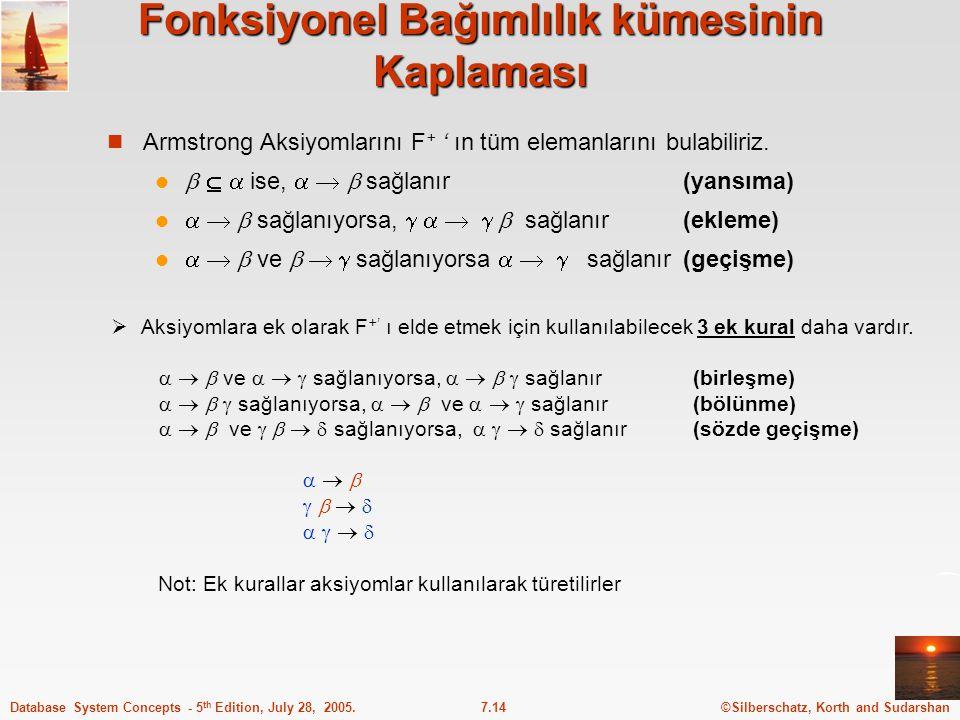 ©Silberschatz, Korth and Sudarshan7.14Database System Concepts - 5 th Edition, July 28, 2005. Fonksiyonel Bağımlılık kümesinin Kaplaması Armstrong Aks