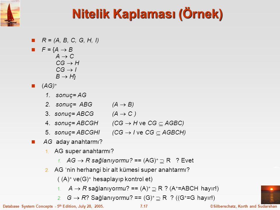 ©Silberschatz, Korth and Sudarshan7.17Database System Concepts - 5 th Edition, July 28, 2005. Nitelik Kaplaması (Örnek) R = (A, B, C, G, H, I) F = {A
