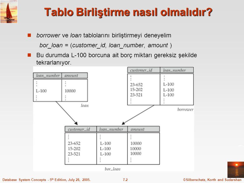 ©Silberschatz, Korth and Sudarshan7.2Database System Concepts - 5 th Edition, July 28, 2005. Tablo Birliştirme nasıl olmalıdır? borrower ve loan tablo