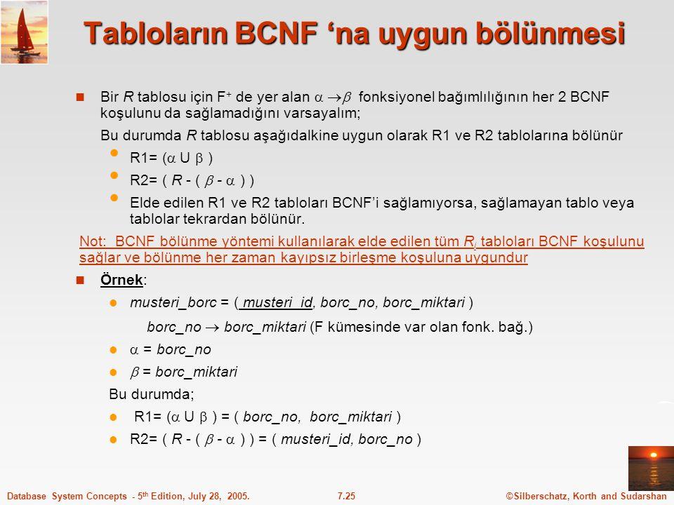 ©Silberschatz, Korth and Sudarshan7.25Database System Concepts - 5 th Edition, July 28, 2005. Tabloların BCNF 'na uygun bölünmesi Bir R tablosu için F