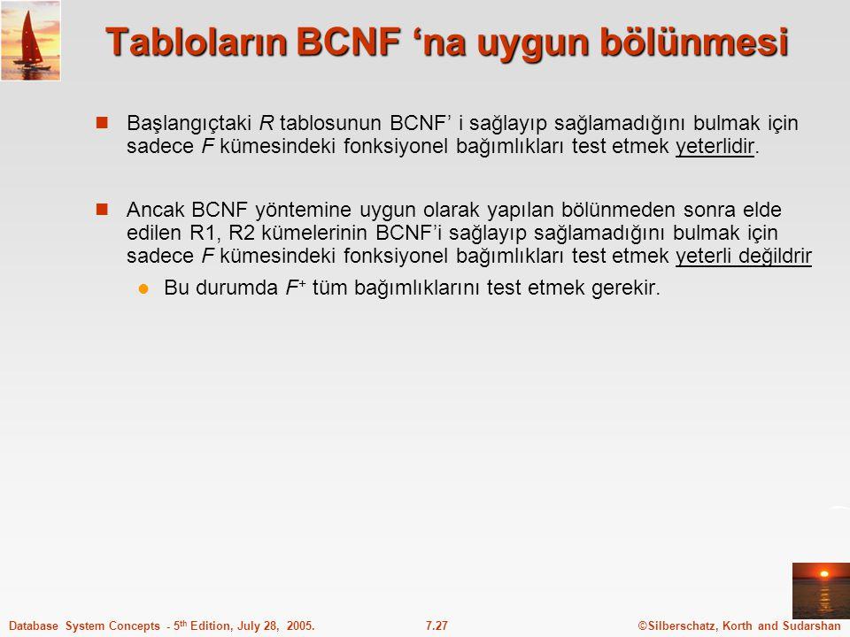 ©Silberschatz, Korth and Sudarshan7.27Database System Concepts - 5 th Edition, July 28, 2005. Tabloların BCNF 'na uygun bölünmesi Başlangıçtaki R tabl