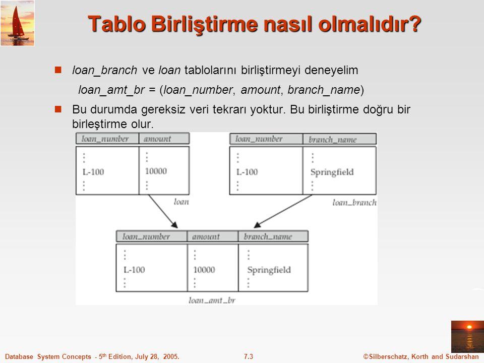 ©Silberschatz, Korth and Sudarshan7.3Database System Concepts - 5 th Edition, July 28, 2005. Tablo Birliştirme nasıl olmalıdır? loan_branch ve loan ta