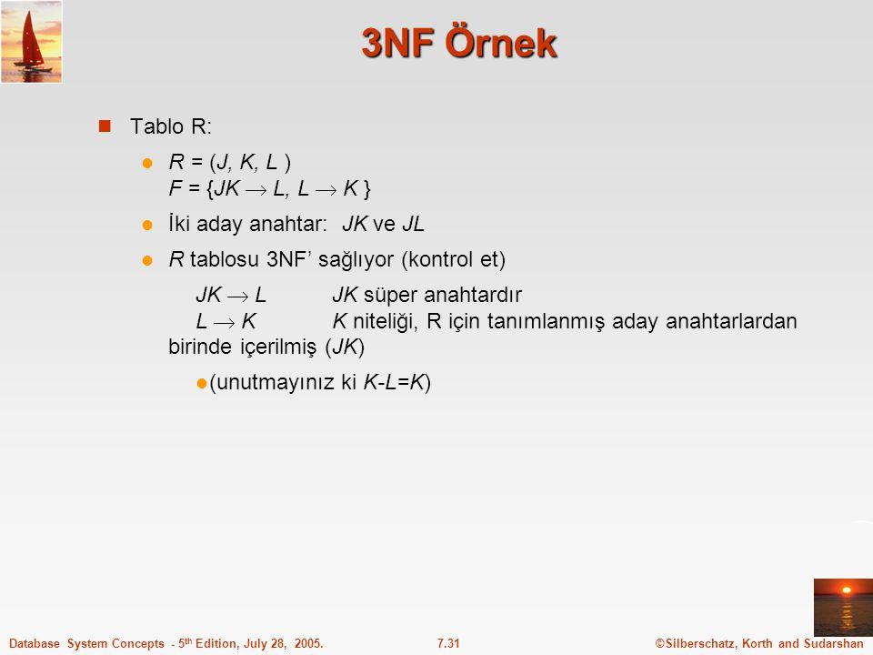 ©Silberschatz, Korth and Sudarshan7.31Database System Concepts - 5 th Edition, July 28, 2005. 3NF Örnek Tablo R: R = (J, K, L ) F = {JK  L, L  K } İ