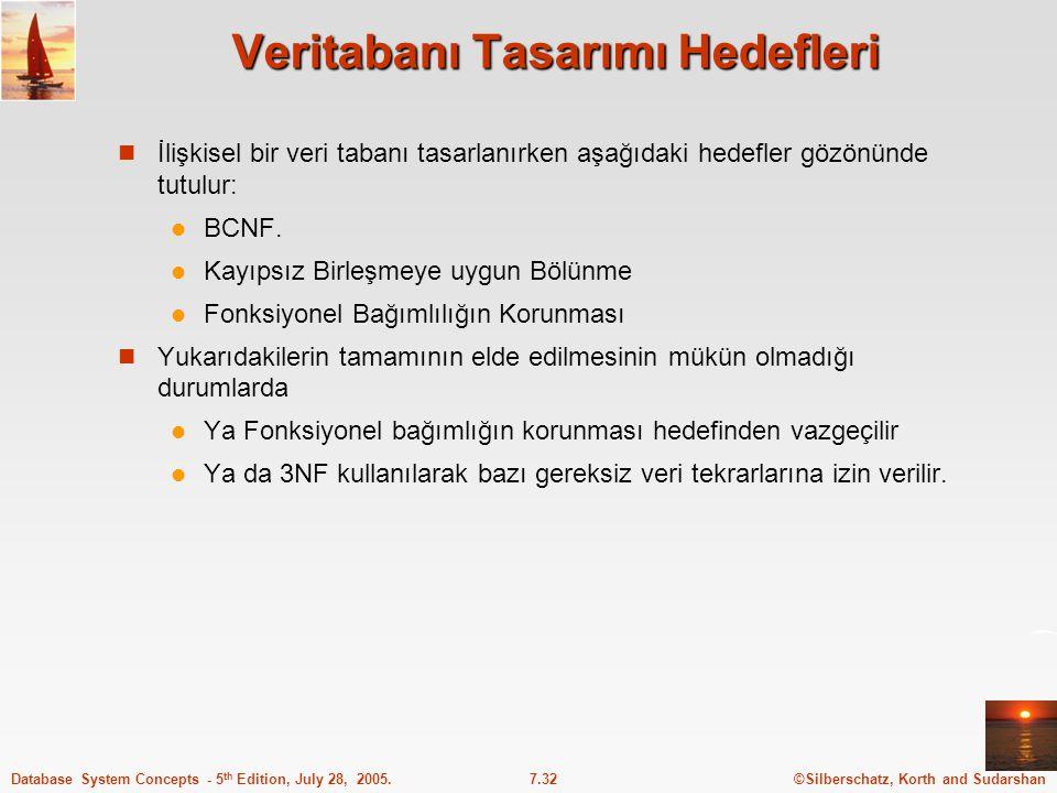 ©Silberschatz, Korth and Sudarshan7.32Database System Concepts - 5 th Edition, July 28, 2005. Veritabanı Tasarımı Hedefleri İlişkisel bir veri tabanı