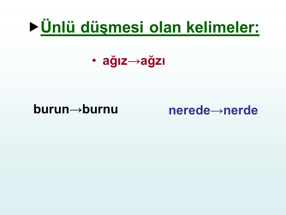 Ses Değişikliği Görülen Bazı Kelimelerin Yazımı  Ünlü daralması görülen Türkçe kelimeler: söyle-yor→söylüyor,anla-yor→anlıyor,
