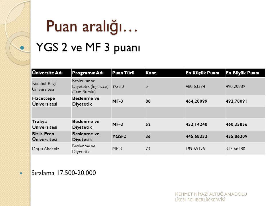 Puan aralı ğ ı… YGS 2 ve MF 3 puanı Sıralama 17.500-20.000 Üniversite AdıProgramın AdıPuan TürüKont.En Küçük PuanıEn Büyük Puanı İ stanbul Bilgi Ünive