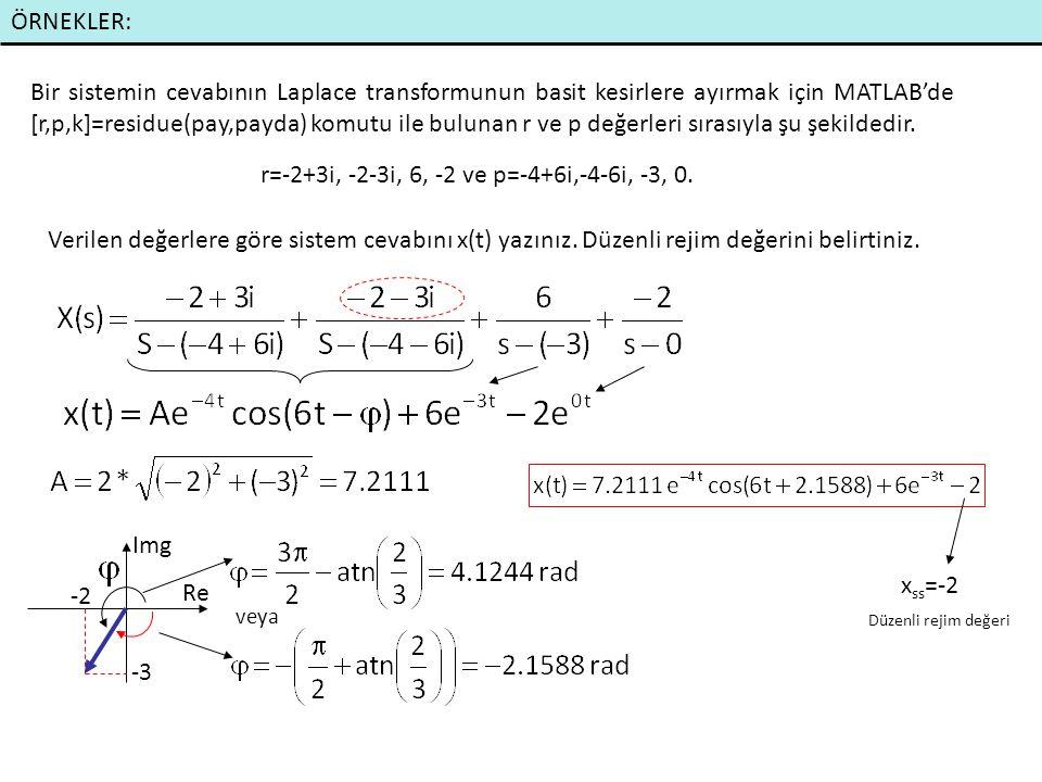 ÖRNEKLER: Bir sistemin cevabının Laplace transformunun basit kesirlere ayırmak için MATLAB'de [r,p,k]=residue(pay,payda) komutu ile bulunan r ve p değerleri sırasıyla şu şekildedir.