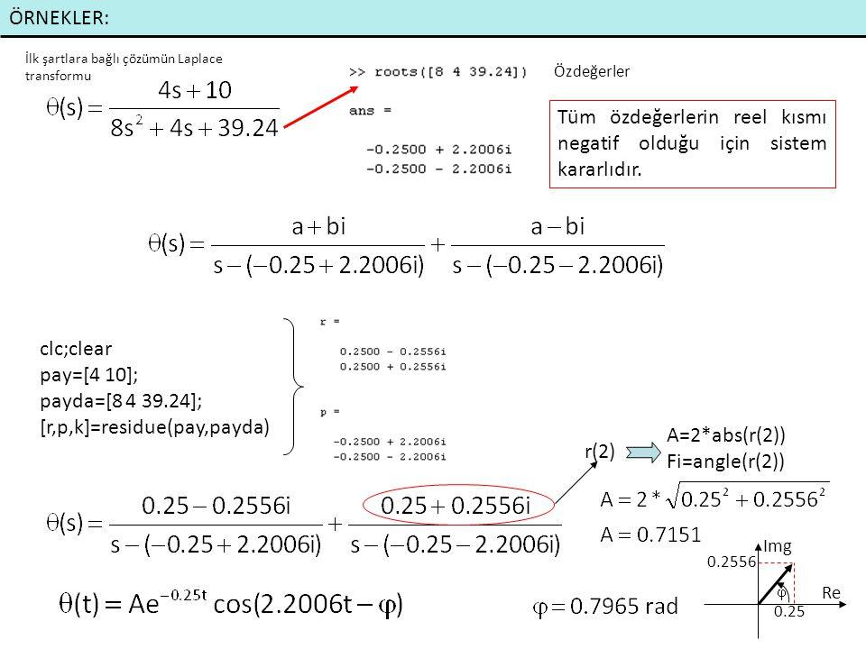 ÖRNEKLER: clc;clear pay=[4 10]; payda=[8 4 39.24]; [r,p,k]=residue(pay,payda) r(2) A=2*abs(r(2)) Fi=angle(r(2)) Re 0.25 0.2556 Img İlk şartlara bağlı çözümün Laplace transformu Özdeğerler Tüm özdeğerlerin reel kısmı negatif olduğu için sistem kararlıdır.
