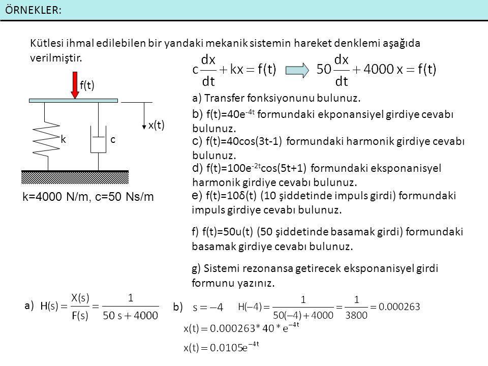 ÖRNEKLER: Kütlesi ihmal edilebilen bir yandaki mekanik sistemin hareket denklemi aşağıda verilmiştir.
