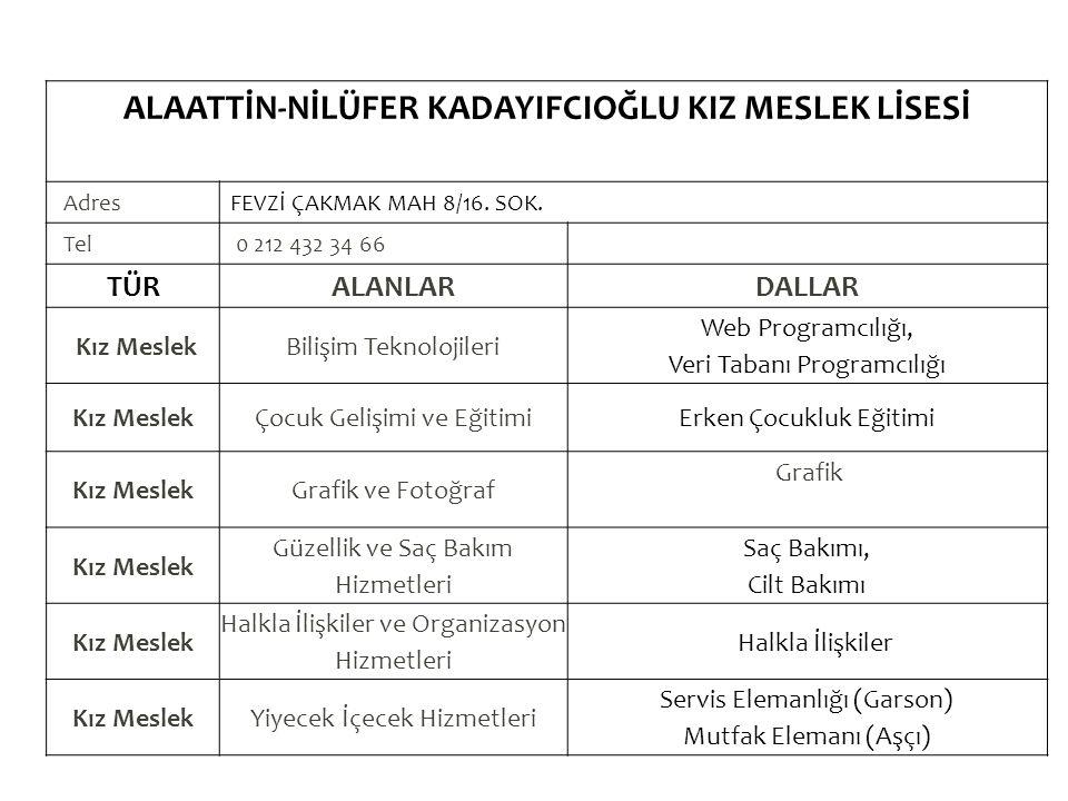 ALAATTİN-NİLÜFER KADAYIFCIOĞLU KIZ MESLEK LİSESİ Adres FEVZİ ÇAKMAK MAH 8/16.