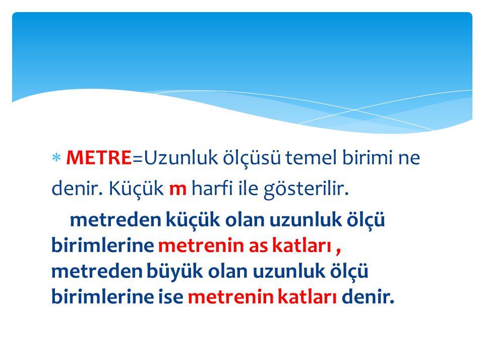 METRENİN AS KATLARI METRENİN KATLARI  Desimetre(dm)  Santimetre(cm)  Milimetre(mm)  Dekametre(dam)  Hektometre(hm)  Kilometre(km)