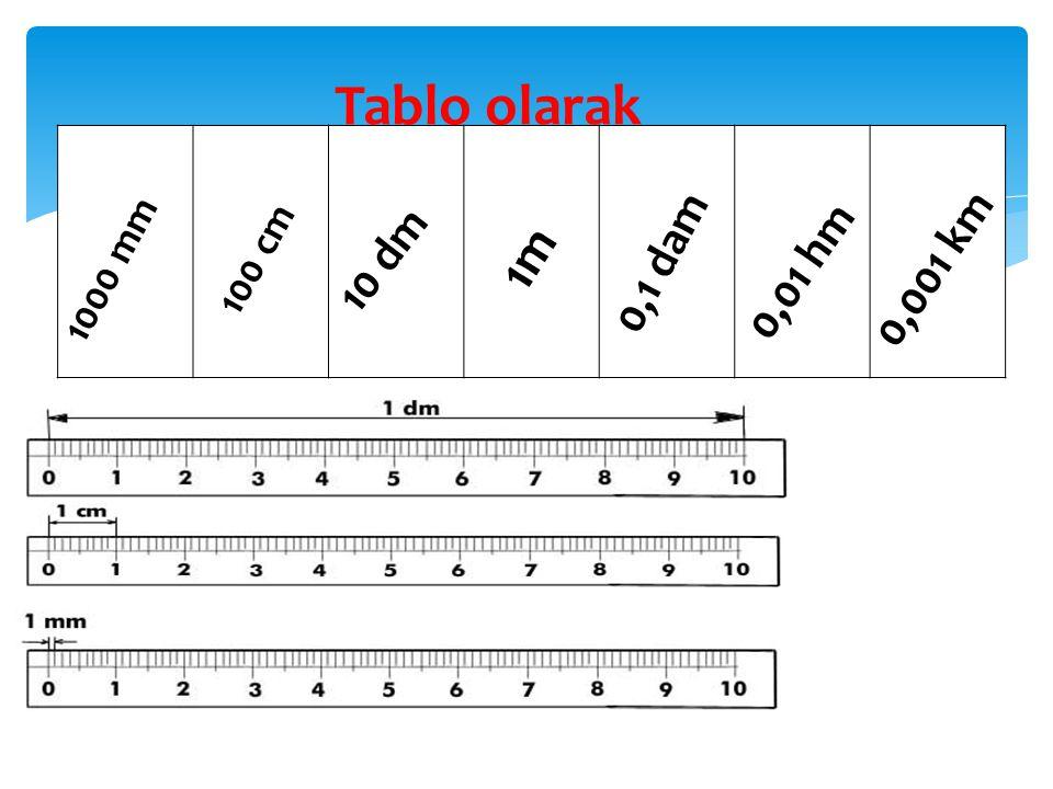  METRE=Uzunluk ölçüsü temel birimi ne denir. Küçük m harfi ile gösterilir. metreden küçük olan uzunluk ölçü birimlerine metrenin as katları, metreden