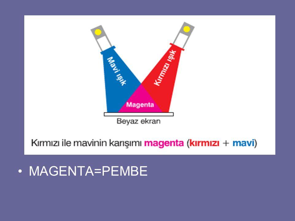 MAGENTA=PEMBE