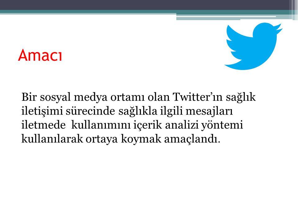 Amacı Bir sosyal medya ortamı olan Twitter'ın sağlık iletişimi sürecinde sağlıkla ilgili mesajları iletmede kullanımını içerik analizi yöntemi kullanı