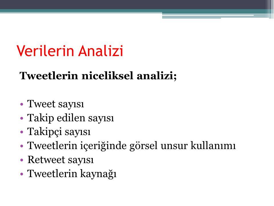 Verilerin Analizi Tweetlerin niceliksel analizi; Tweet sayısı Takip edilen sayısı Takipçi sayısı Tweetlerin içeriğinde görsel unsur kullanımı Retweet