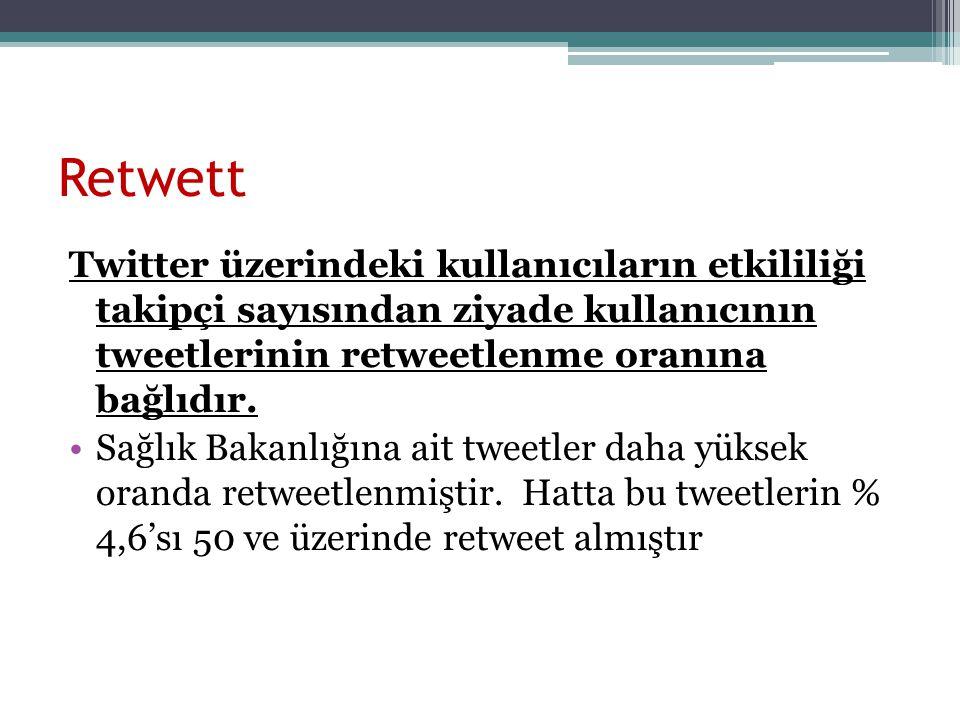 Retwett Twitter üzerindeki kullanıcıların etkililiği takipçi sayısından ziyade kullanıcının tweetlerinin retweetlenme oranına bağlıdır. Sağlık Bakanlı