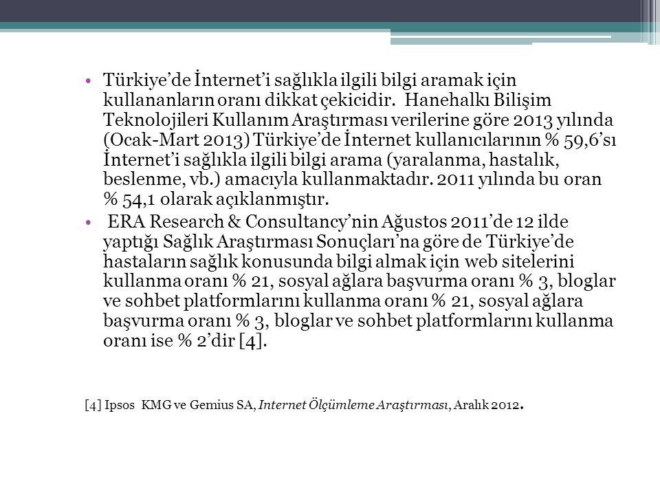 Türkiye'de İnternet'i sağlıkla ilgili bilgi aramak için kullananların oranı dikkat çekicidir. Hanehalkı Bilişim Teknolojileri Kullanım Araştırması ver