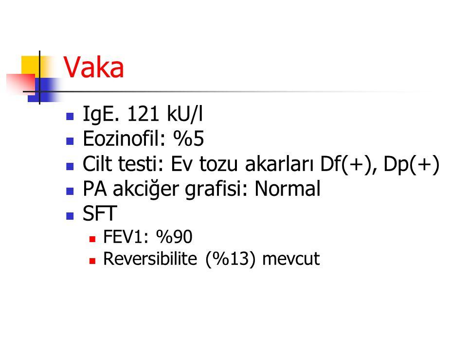 Vaka IgE. 121 kU/l Eozinofil: %5 Cilt testi: Ev tozu akarları Df(+), Dp(+) PA akciğer grafisi: Normal SFT FEV1: %90 Reversibilite (%13) mevcut
