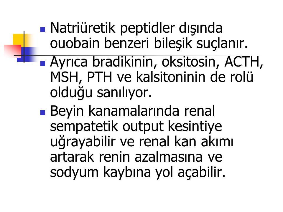 Natriüretik peptidler dışında ouobain benzeri bileşik suçlanır. Ayrıca bradikinin, oksitosin, ACTH, MSH, PTH ve kalsitoninin de rolü olduğu sanılıyor.