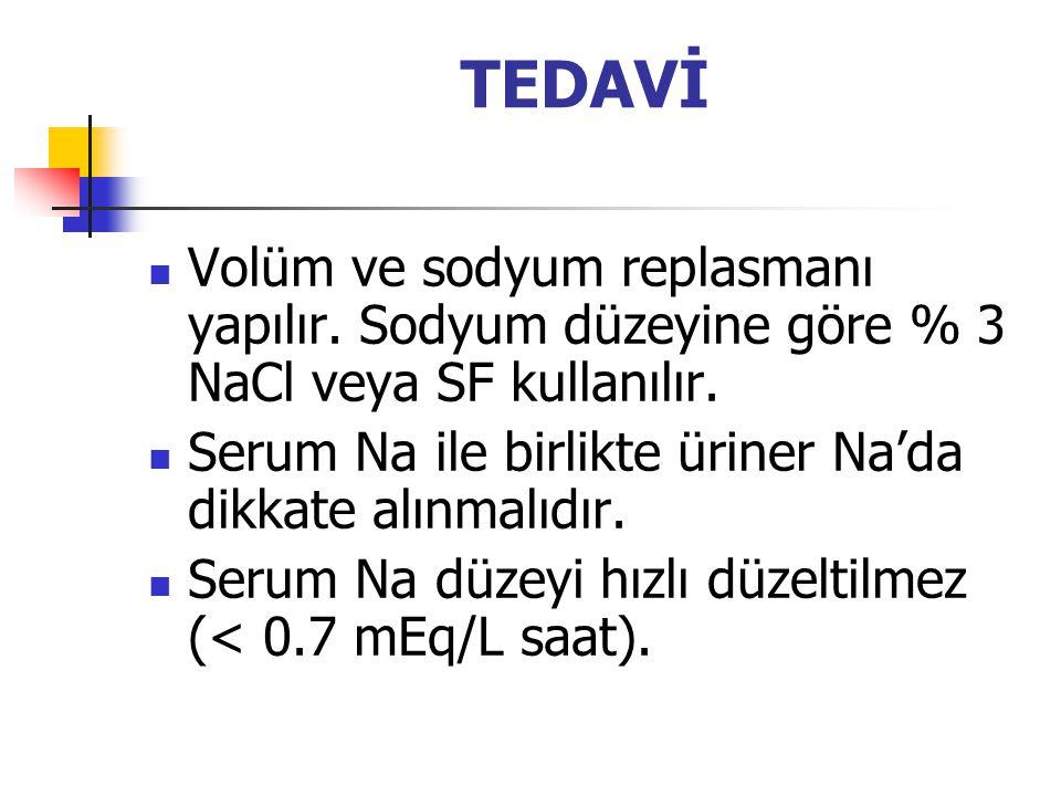 TEDAVİ Volüm ve sodyum replasmanı yapılır. Sodyum düzeyine göre % 3 NaCl veya SF kullanılır. Serum Na ile birlikte üriner Na'da dikkate alınmalıdır. S