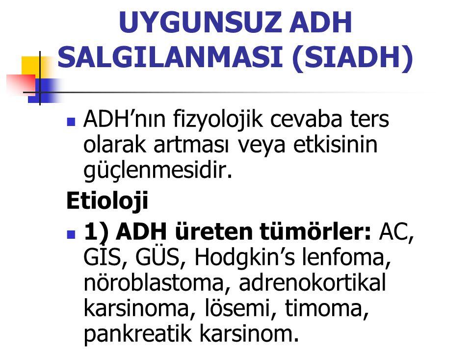 UYGUNSUZ ADH SALGILANMASI (SIADH) ADH'nın fizyolojik cevaba ters olarak artması veya etkisinin güçlenmesidir. Etioloji 1) ADH üreten tümörler: AC, GİS