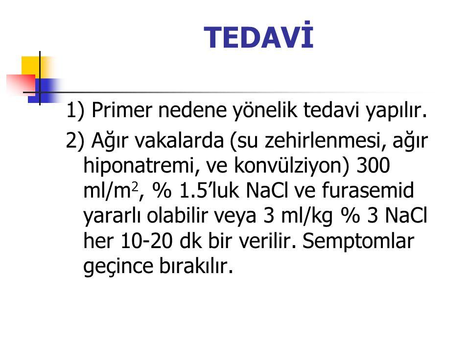 TEDAVİ 1) Primer nedene yönelik tedavi yapılır. 2) Ağır vakalarda (su zehirlenmesi, ağır hiponatremi, ve konvülziyon) 300 ml/m 2, % 1.5'luk NaCl ve fu