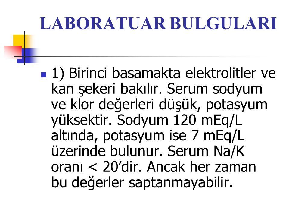 LABORATUAR BULGULARI 1) Birinci basamakta elektrolitler ve kan şekeri bakılır. Serum sodyum ve klor değerleri düşük, potasyum yüksektir. Sodyum 120 mE
