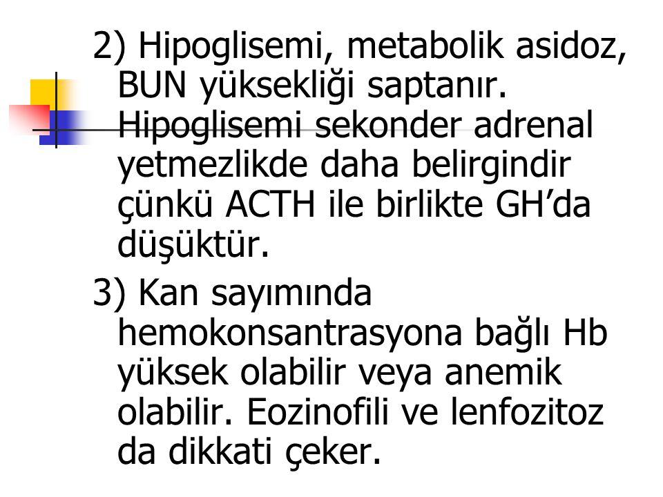 2) Hipoglisemi, metabolik asidoz, BUN yüksekliği saptanır. Hipoglisemi sekonder adrenal yetmezlikde daha belirgindir çünkü ACTH ile birlikte GH'da düş