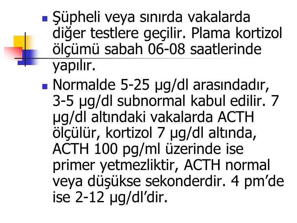 Şüpheli veya sınırda vakalarda diğer testlere geçilir. Plama kortizol ölçümü sabah 06-08 saatlerinde yapılır. Normalde 5-25 μg/dl arasındadır, 3-5 μg/