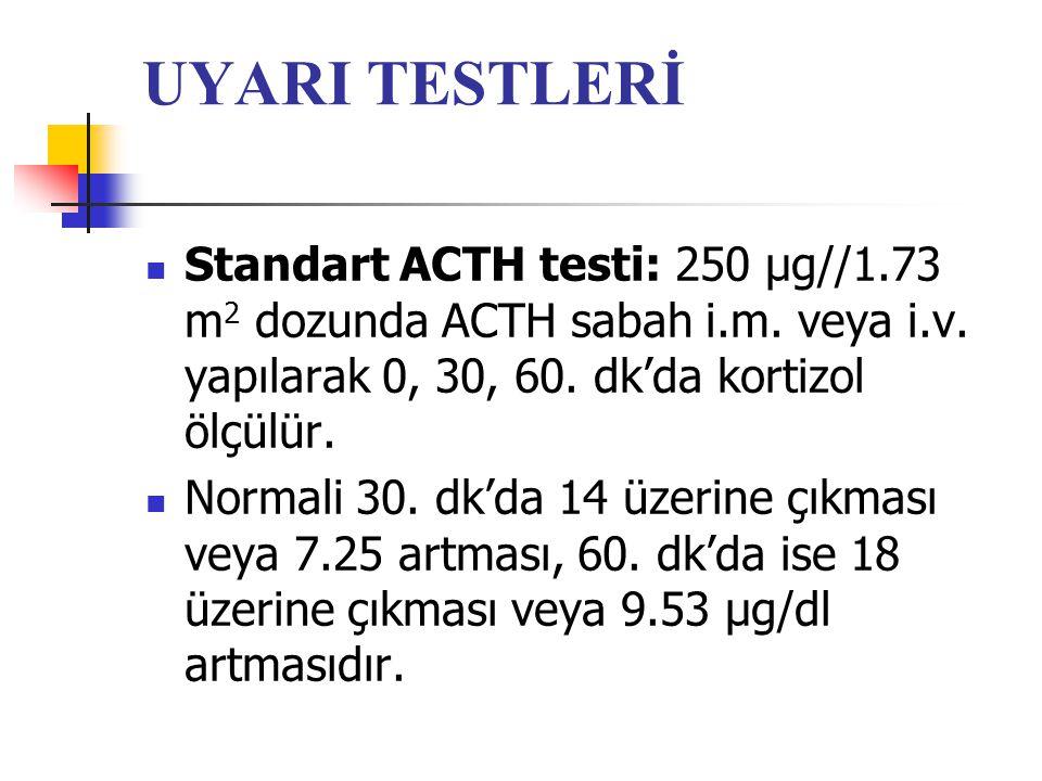 UYARI TESTLERİ Standart ACTH testi: 250 μg//1.73 m 2 dozunda ACTH sabah i.m. veya i.v. yapılarak 0, 30, 60. dk'da kortizol ölçülür. Normali 30. dk'da