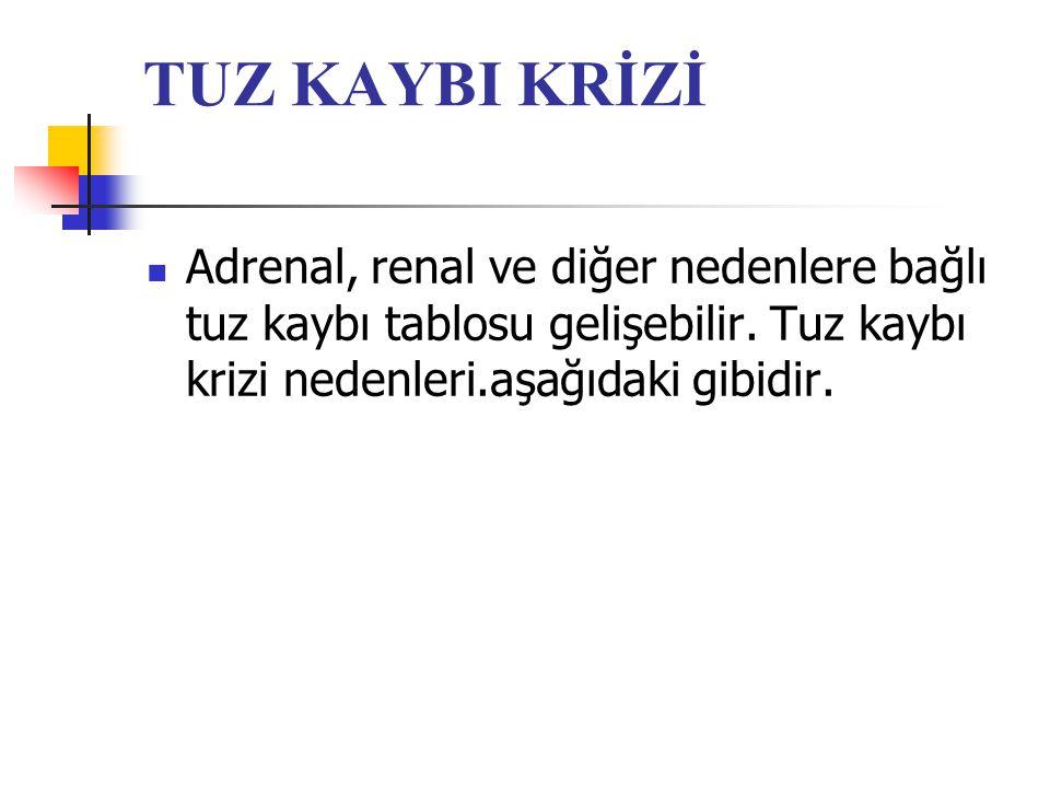 Natriüretik Faktörler 1) Kardiak kökenli olanlar: a-Atrial natriüretk peptid (ANP): Atrial myositlerde sentezlenir ve depolanır.