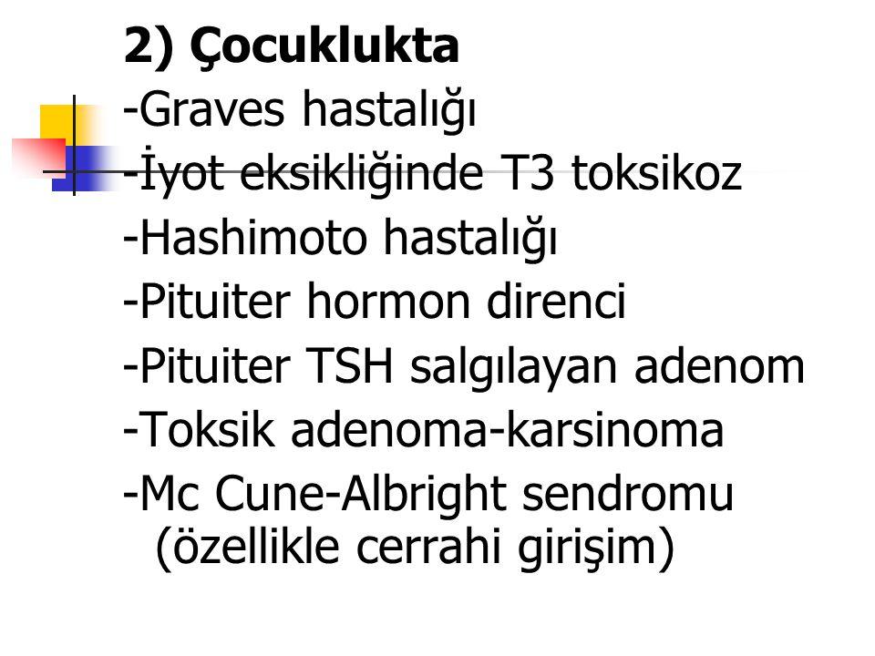 2) Çocuklukta -Graves hastalığı -İyot eksikliğinde T3 toksikoz -Hashimoto hastalığı -Pituiter hormon direnci -Pituiter TSH salgılayan adenom -Toksik a