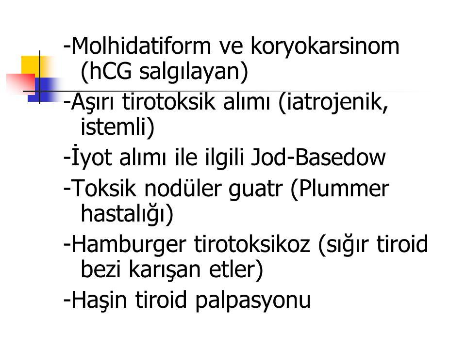 -Molhidatiform ve koryokarsinom (hCG salgılayan) -Aşırı tirotoksik alımı (iatrojenik, istemli) -İyot alımı ile ilgili Jod-Basedow -Toksik nodüler guat