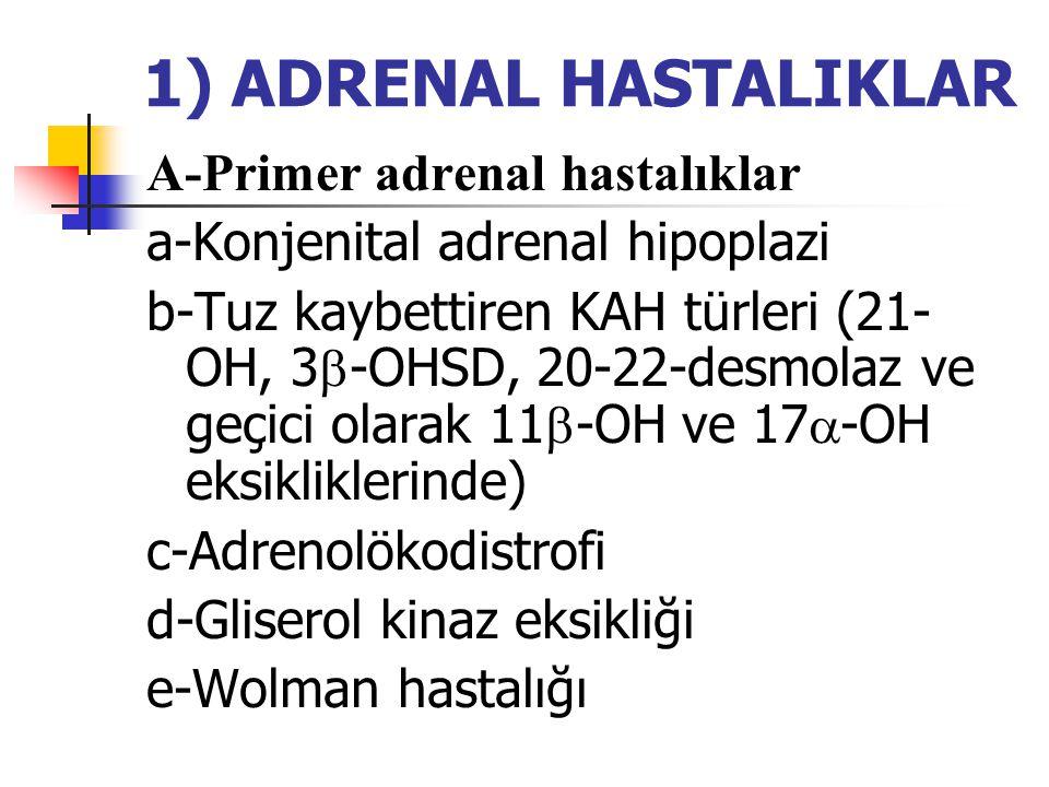 f-İzole aldosteron eksikliği g-Hipo ve hiperreninemik hipoaldosteronizm h-Psödohipoaldosteronizm ı-İzole glukokortikoid eksikliği (3A, 4A) i-Adrenal kanamalar (doğum, hipoksi, DİK veya infarktüs) j-Geçici adrenal yetmezlik k-Ağır enfeksiyonlar (AIDS)